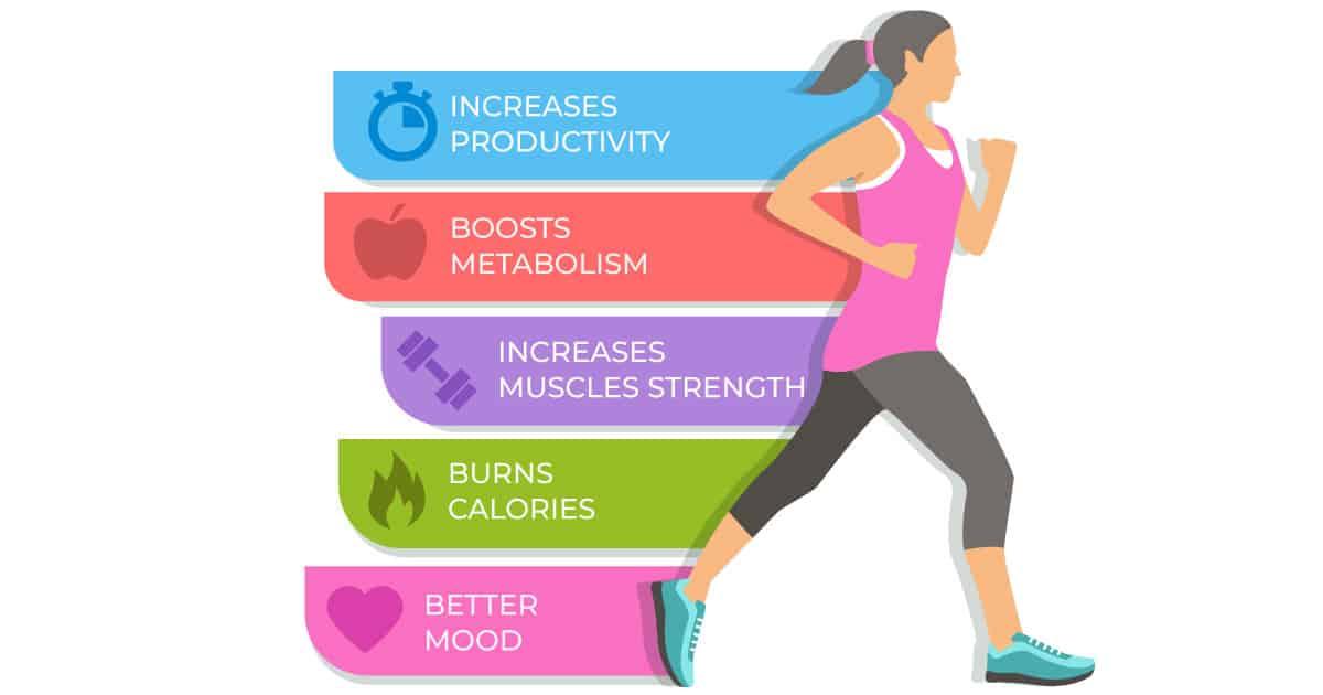 Importance of walking